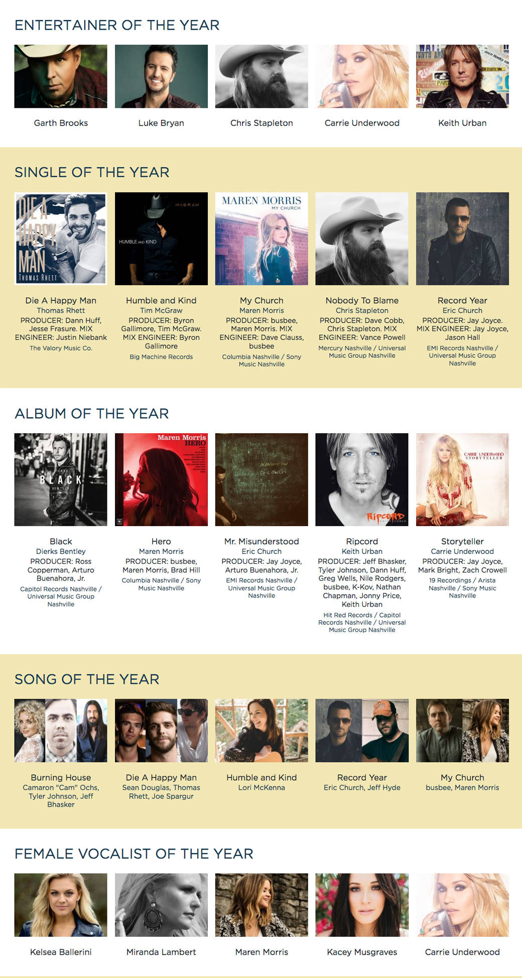 CMA Awards 2016 Nominees
