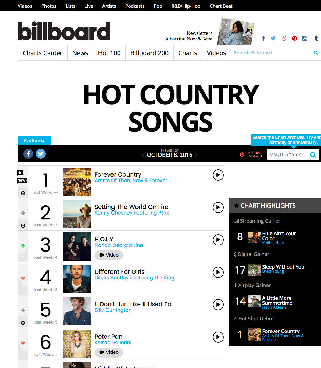 Billboard Charts - Hot Country Songs